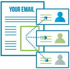 dynamic-content-email-marketing